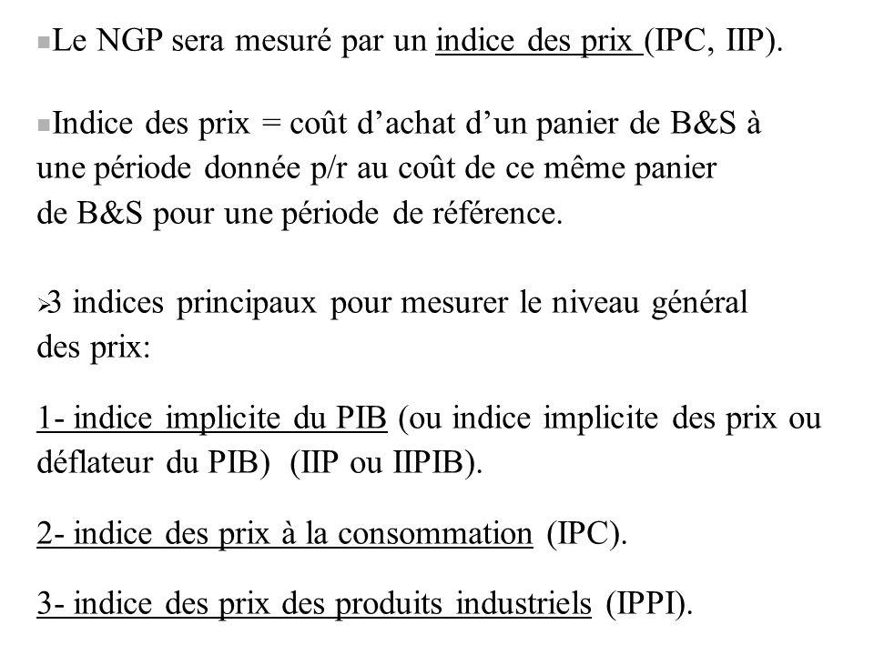 Le NGP sera mesuré par un indice des prix (IPC, IIP).