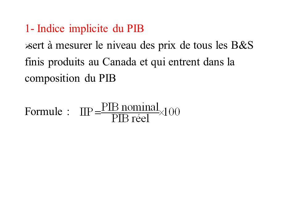 1- Indice implicite du PIB sert à mesurer le niveau des prix de tous les B&S finis produits au Canada et qui entrent dans la composition du PIB Formule :