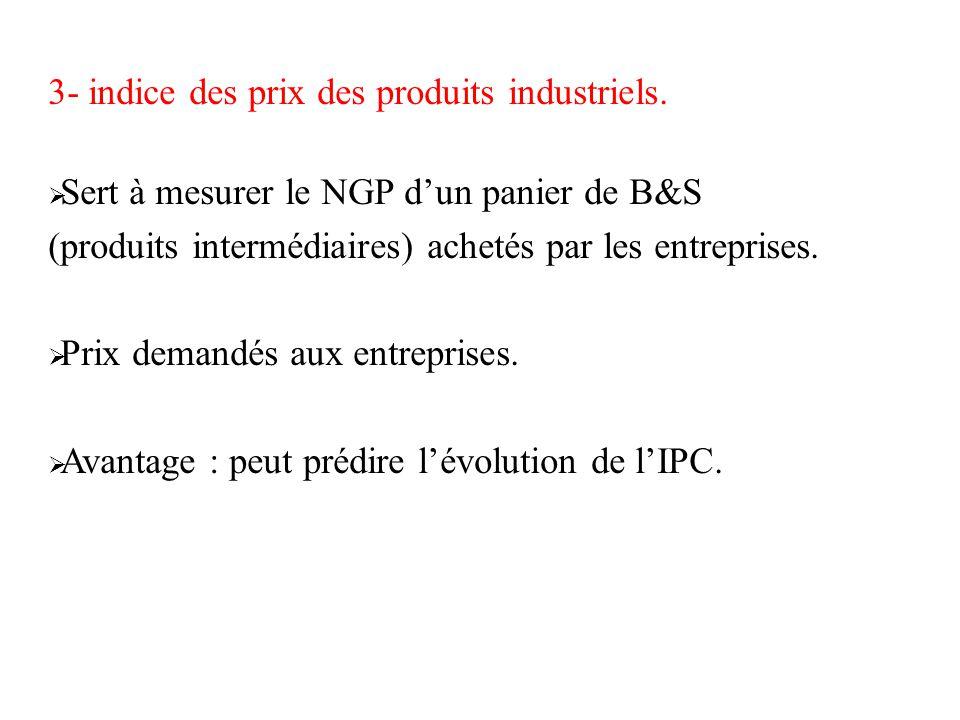 3- indice des prix des produits industriels.