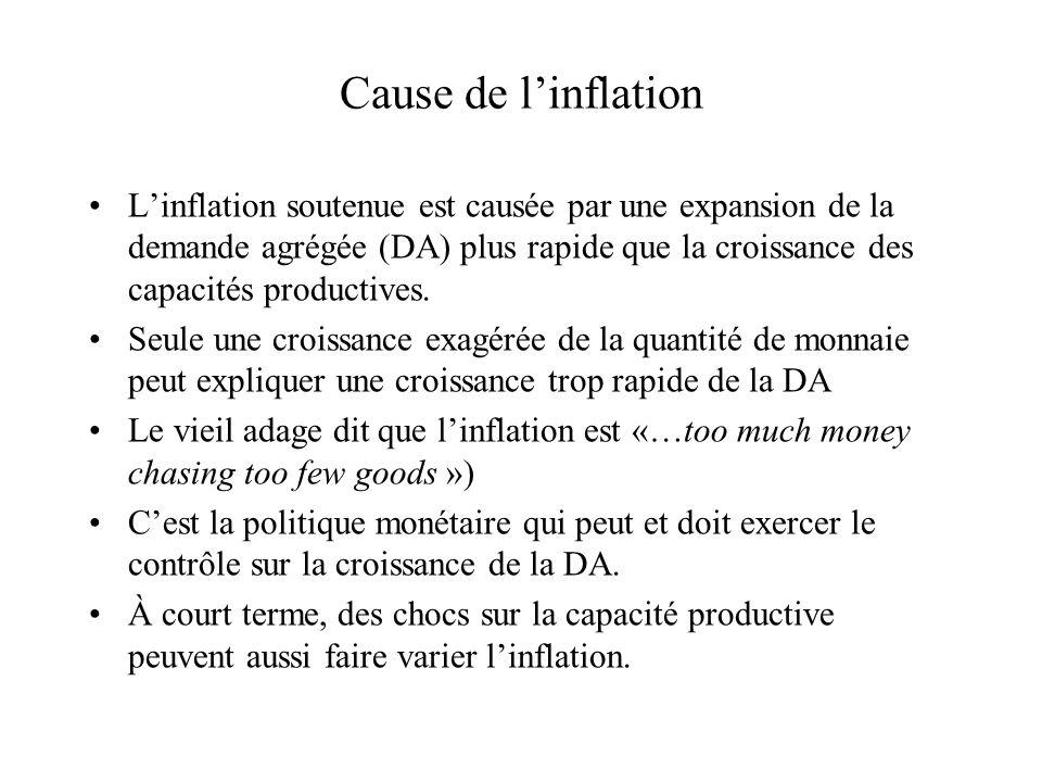 Cause de linflation Linflation soutenue est causée par une expansion de la demande agrégée (DA) plus rapide que la croissance des capacités productives.