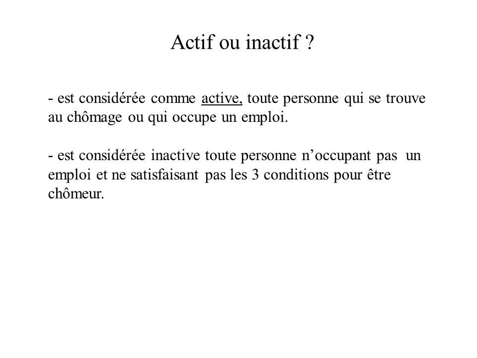 Source : http://www.statcan.ca/francais/Subjects/Labour/LFS/lfs-en_f.htm