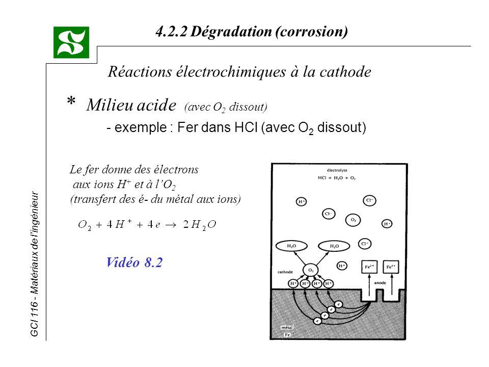 GCI 116 - Matériaux de lingénieur 4.2.2 Dégradation (corrosion) Réactions électrochimiques à la cathode * Milieu acide (avec O 2 dissout) - exemple :