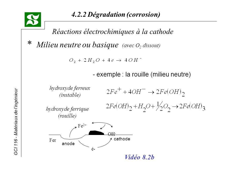 GCI 116 - Matériaux de lingénieur 4.2.2 Dégradation (corrosion) Réactions électrochimiques à la cathode * Milieu neutre ou basique (avec O 2 dissout)