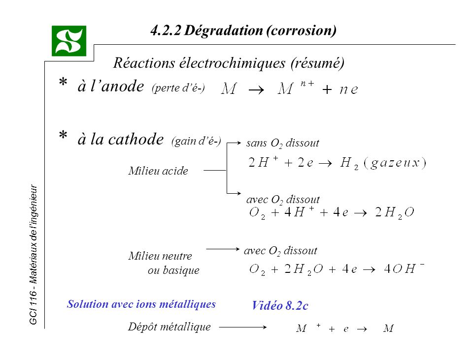 GCI 116 - Matériaux de lingénieur 4.2.2 Dégradation (corrosion) Réactions électrochimiques (résumé) * à lanode (perte dé-) * à la cathode (gain dé-) M