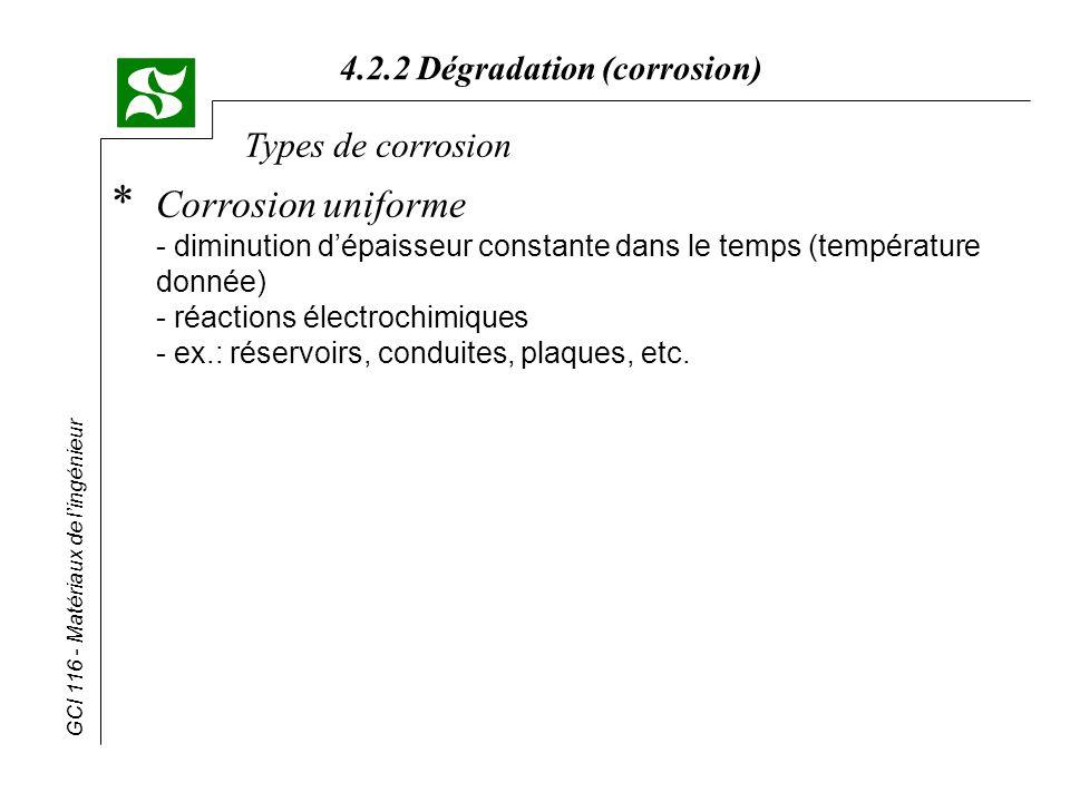 GCI 116 - Matériaux de lingénieur 4.2.2 Dégradation (corrosion) Types de corrosion * Corrosion uniforme - diminution dépaisseur constante dans le temp