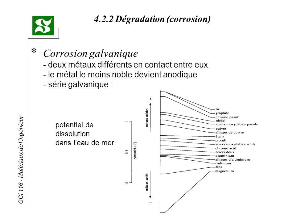 GCI 116 - Matériaux de lingénieur 4.2.2 Dégradation (corrosion) * Corrosion galvanique - deux métaux différents en contact entre eux - le métal le moi