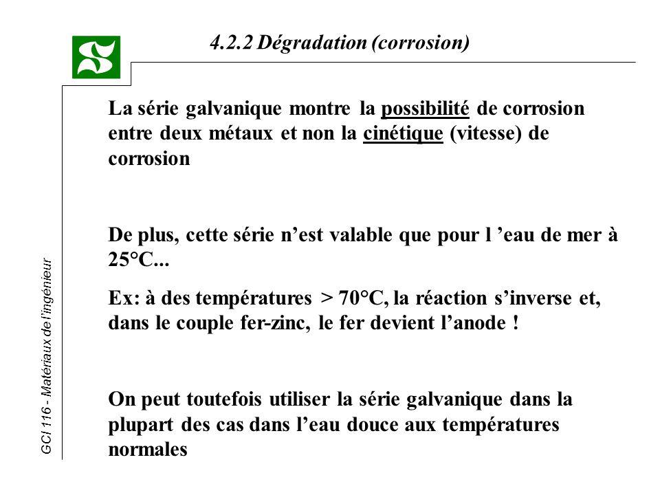 GCI 116 - Matériaux de lingénieur 4.2.2 Dégradation (corrosion) La série galvanique montre la possibilité de corrosion entre deux métaux et non la cin
