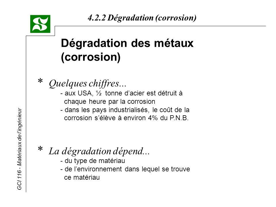 GCI 116 - Matériaux de lingénieur 4.2.2 Dégradation (corrosion) Réactions électrochimiques à la cathode * Milieu acide (avec O 2 dissout) - exemple : Fer dans HCl (avec O 2 dissout) Le fer donne des électrons aux ions H + et à lO 2 (transfert des é- du métal aux ions) Vidéo 8.2