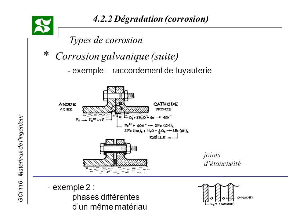 GCI 116 - Matériaux de lingénieur 4.2.2 Dégradation (corrosion) * Corrosion galvanique (suite) - exemple : raccordement de tuyauterie joints détanchéi