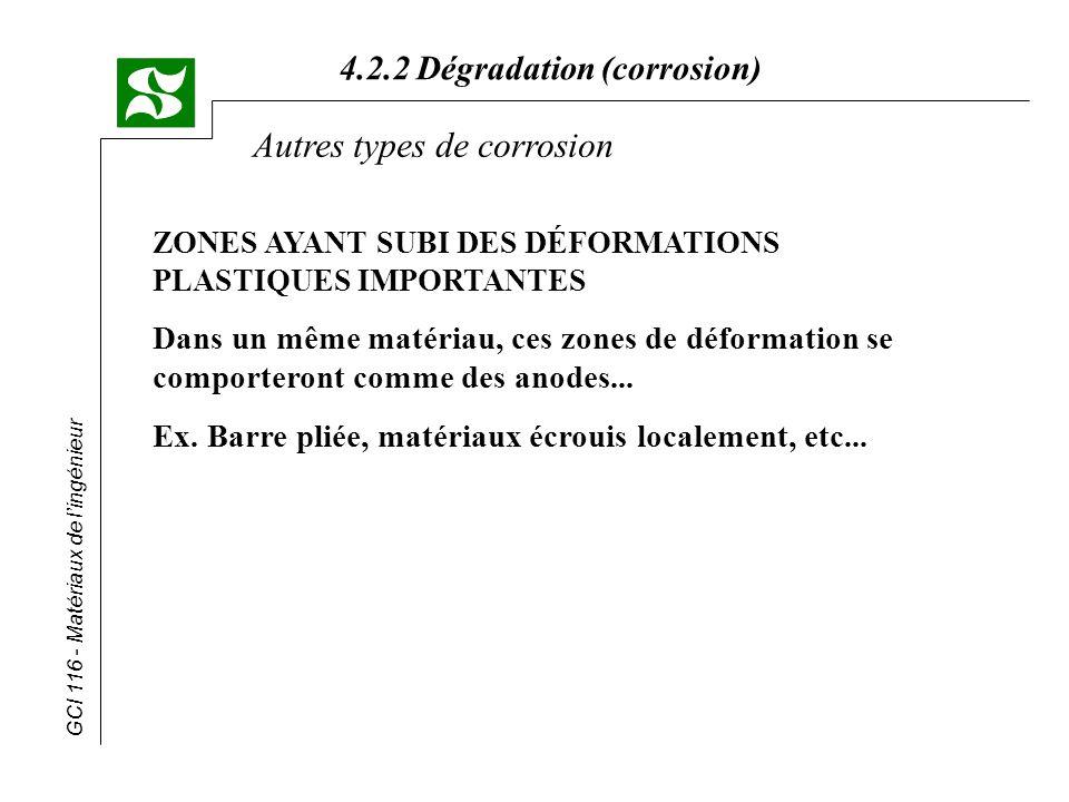 GCI 116 - Matériaux de lingénieur 4.2.2 Dégradation (corrosion) ZONES AYANT SUBI DES DÉFORMATIONS PLASTIQUES IMPORTANTES Dans un même matériau, ces zo