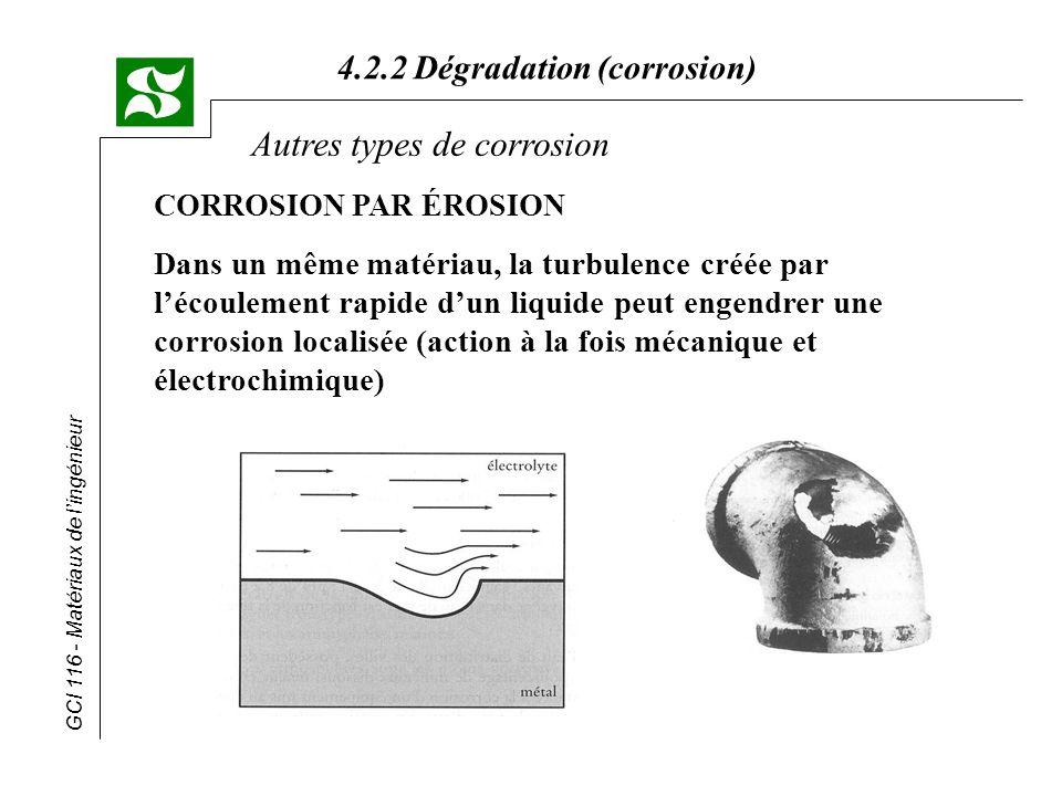 GCI 116 - Matériaux de lingénieur 4.2.2 Dégradation (corrosion) CORROSION PAR ÉROSION D ans un même matériau, la turbulence créée par lécoulement rapi