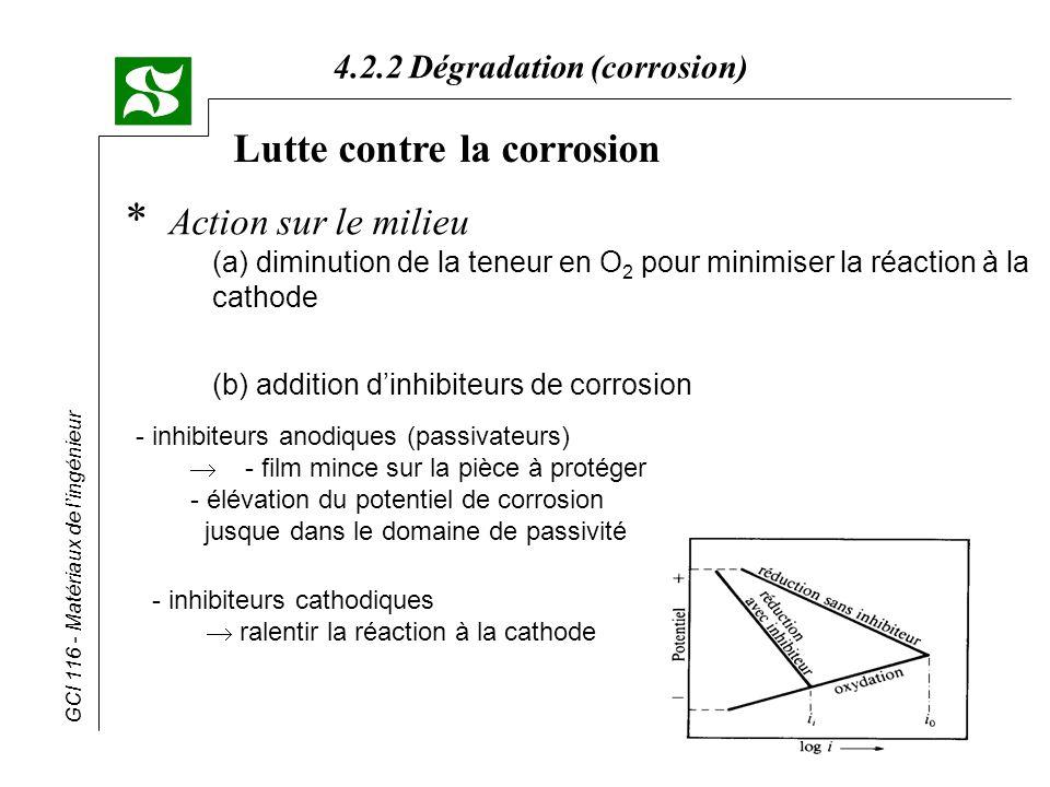 GCI 116 - Matériaux de lingénieur 4.2.2 Dégradation (corrosion) * Action sur le milieu (a)diminution de la teneur en O 2 pour minimiser la réaction à