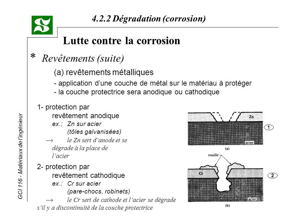 GCI 116 - Matériaux de lingénieur 4.2.2 Dégradation (corrosion) * Revêtements (suite) (a) revêtements métalliques - application dune couche de métal s