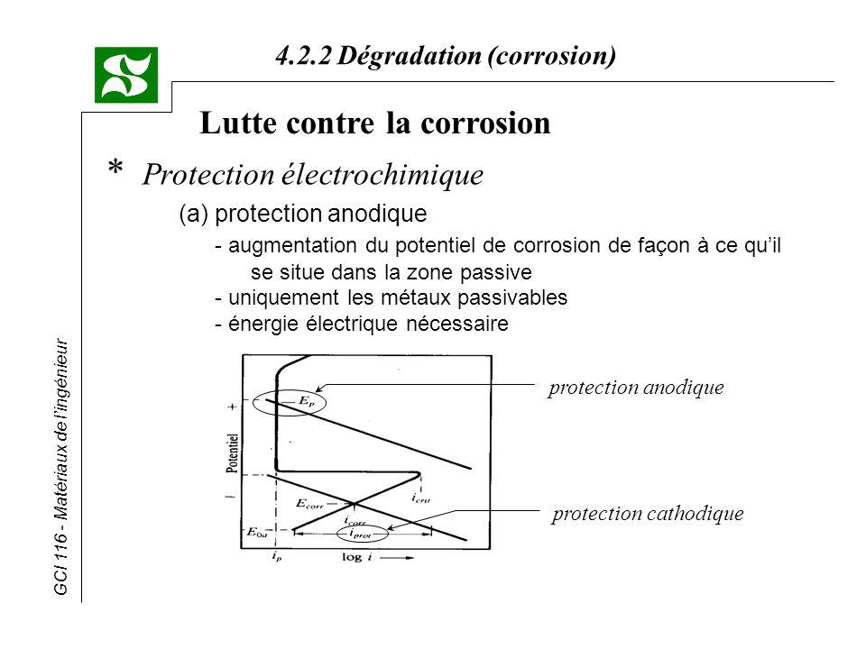 GCI 116 - Matériaux de lingénieur 4.2.2 Dégradation (corrosion) * Protection électrochimique (a) protection anodique - augmentation du potentiel de co