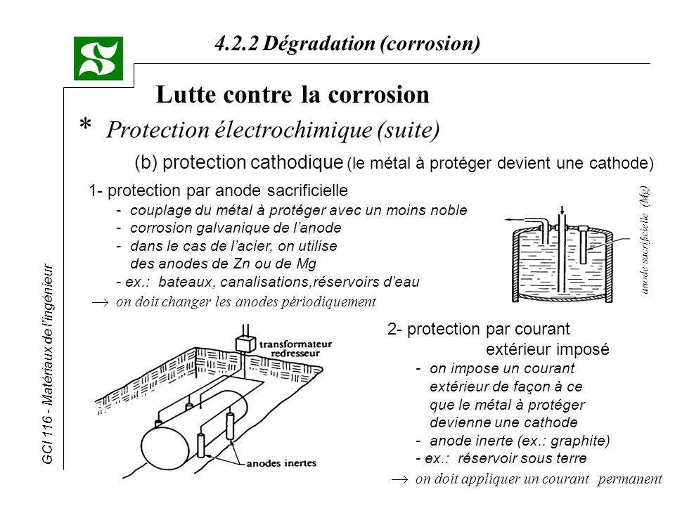 GCI 116 - Matériaux de lingénieur 4.2.2 Dégradation (corrosion) Lutte contre la corrosion * Protection électrochimique (suite) (b) protection cathodiq