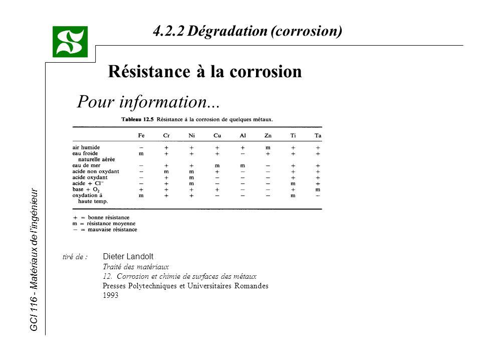 GCI 116 - Matériaux de lingénieur 4.2.2 Dégradation (corrosion) Résistance à la corrosion Pour information... tiré de : Dieter Landolt Traité des maté