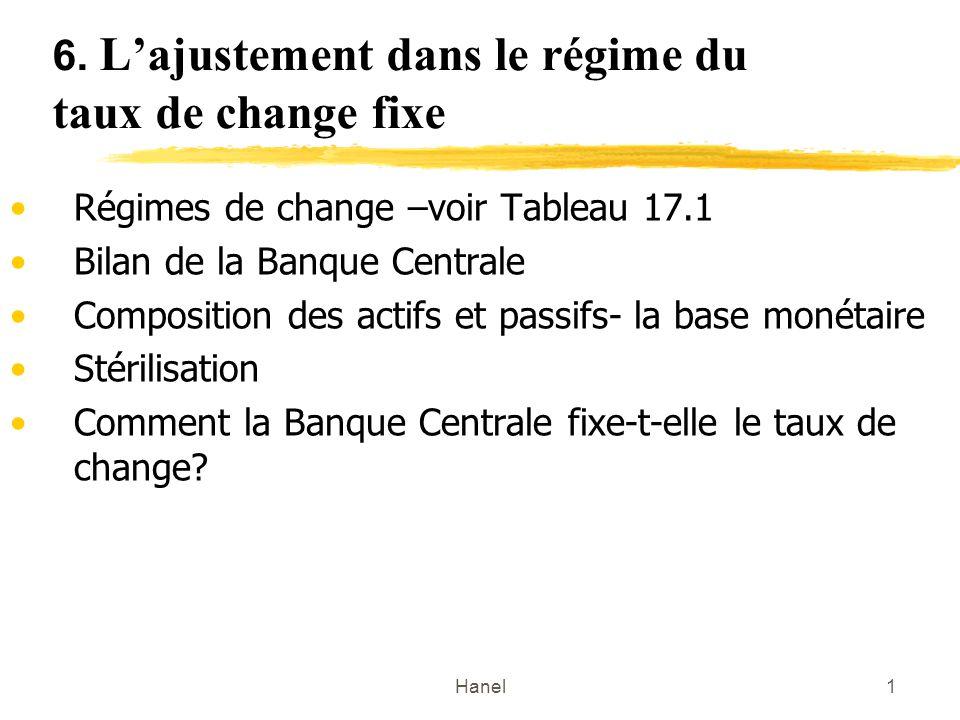 Hanel1 6. Lajustement dans le régime du taux de change fixe Régimes de change –voir Tableau 17.1 Bilan de la Banque Centrale Composition des actifs et