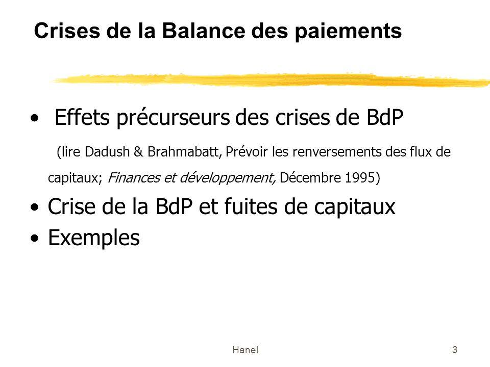 Hanel3 Crises de la Balance des paiements Effets précurseurs des crises de BdP (lire Dadush & Brahmabatt, Prévoir les renversements des flux de capitaux; Finances et développement, Décembre 1995) Crise de la BdP et fuites de capitaux Exemples