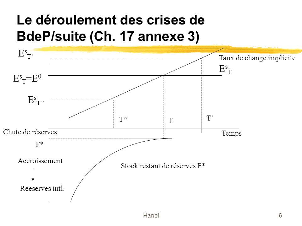 Hanel6 Le déroulement des crises de BdeP/suite (Ch.
