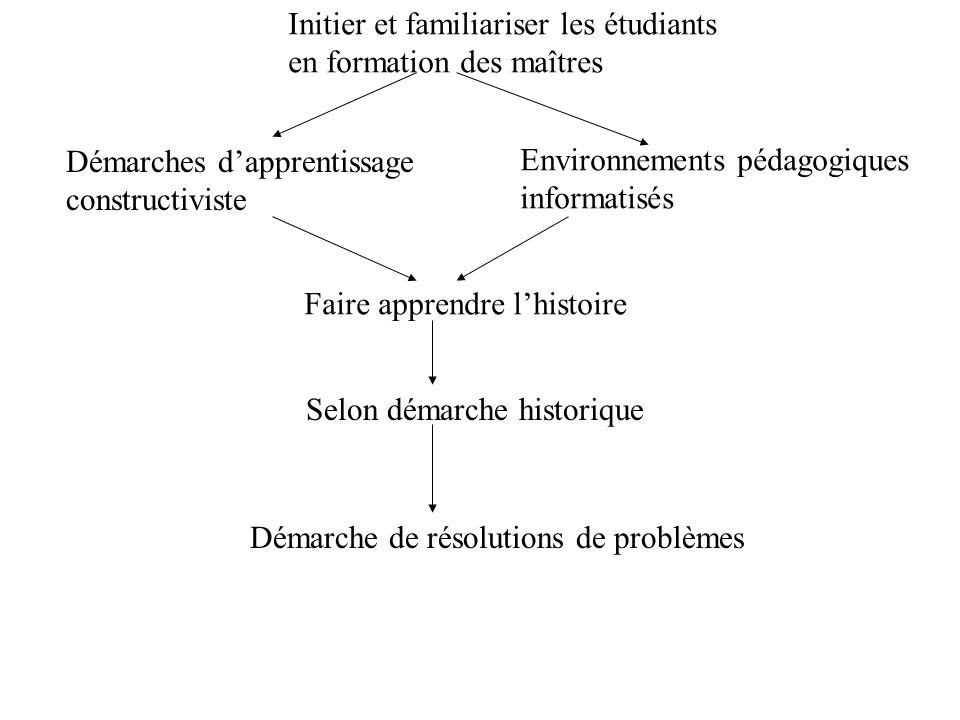 Initier et familiariser les étudiants en formation des maîtres Démarches dapprentissage constructiviste Environnements pédagogiques informatisés Faire