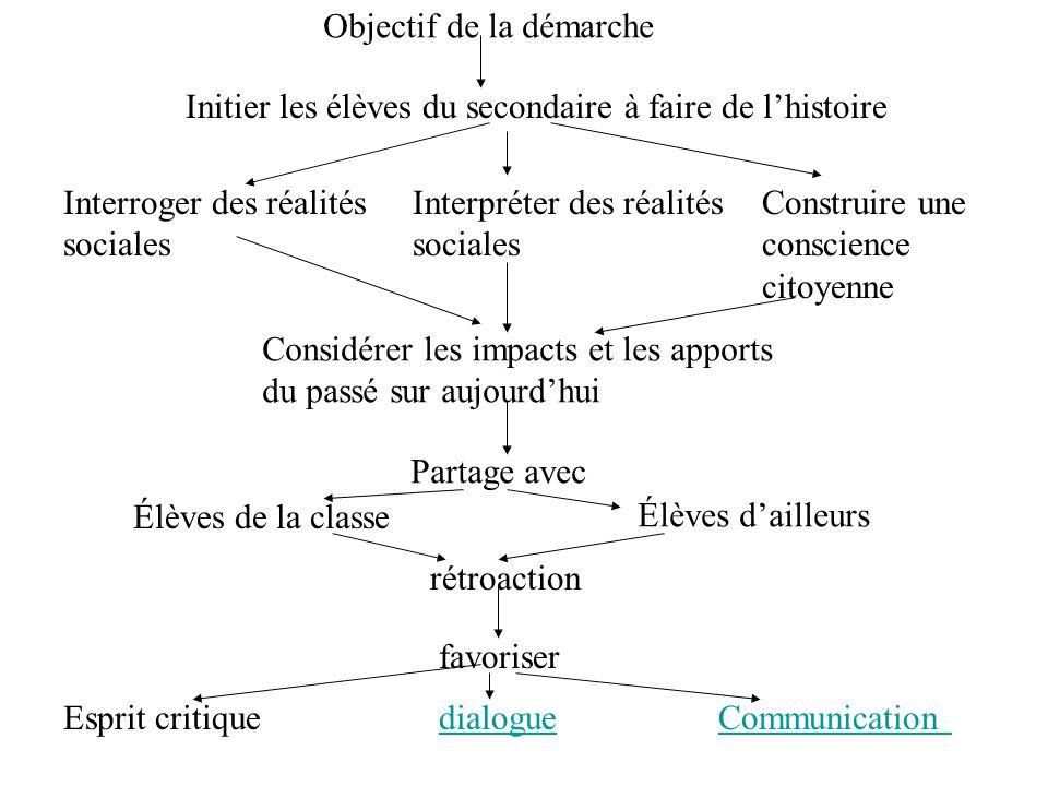Objectif de la démarche Initier les élèves du secondaire à faire de lhistoire Interroger des réalités sociales Interpréter des réalités sociales Const