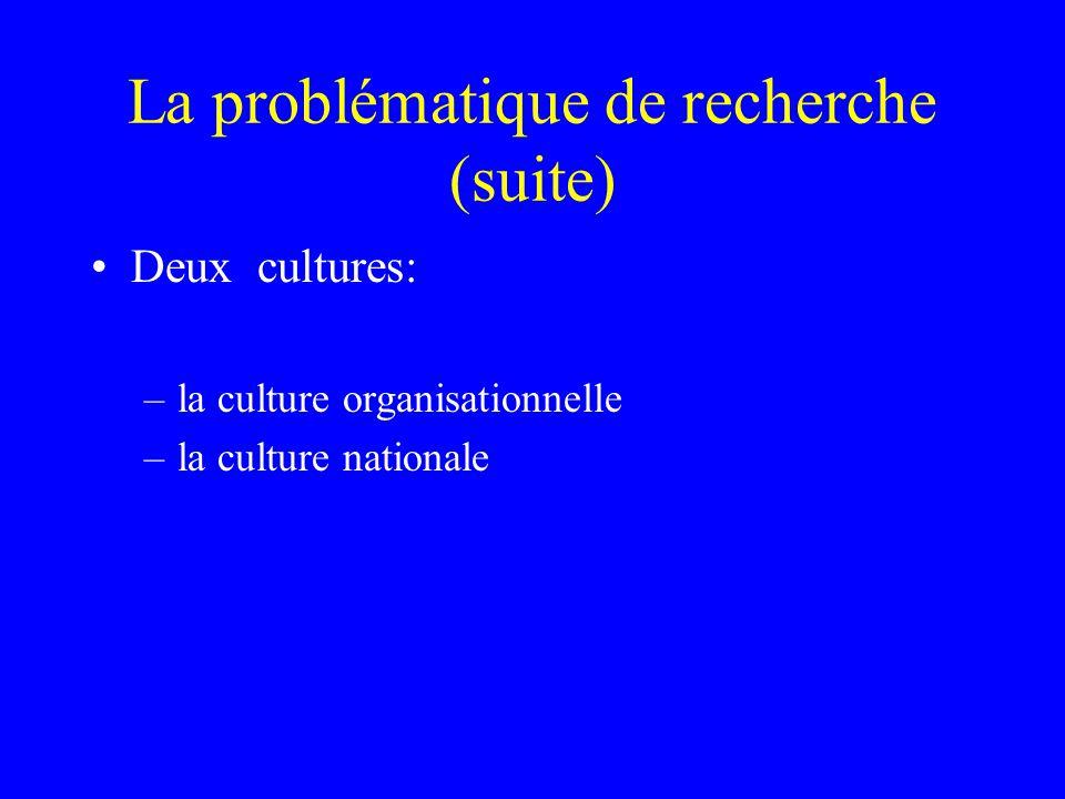 La problématique de recherche (suite) Deux cultures: –la culture organisationnelle –la culture nationale