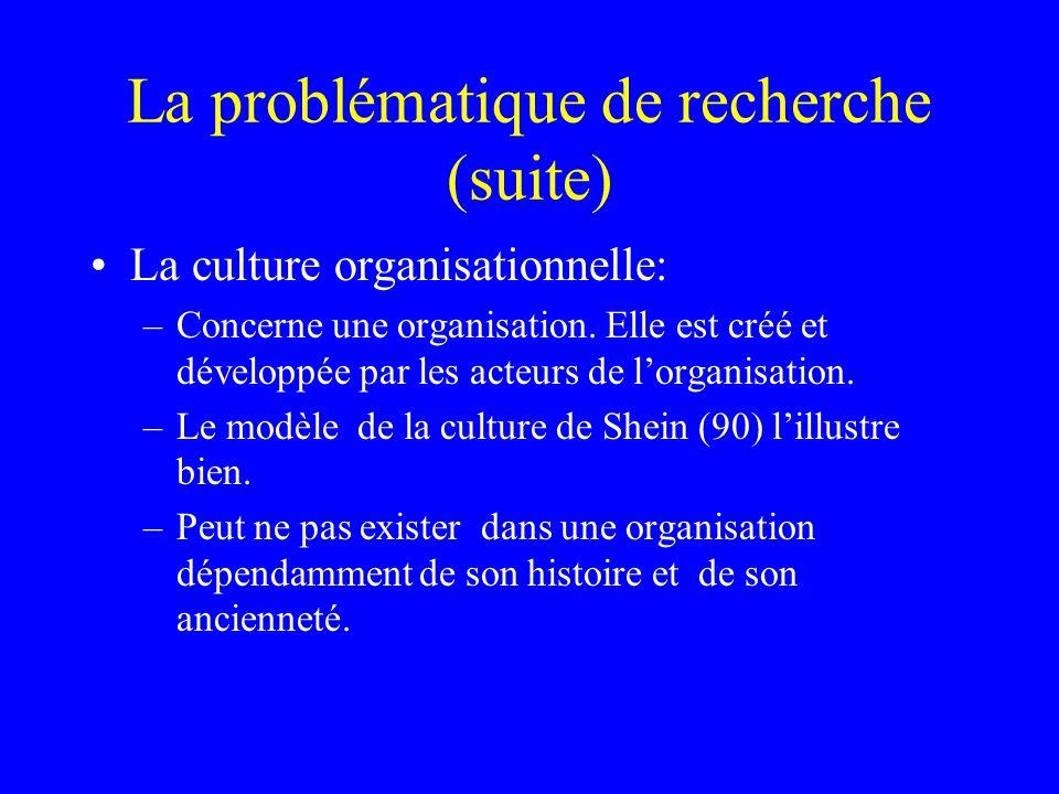 La problématique de recherche (suite) La culture organisationnelle: –Concerne une organisation.