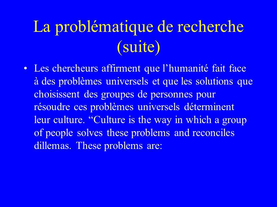 La problématique de recherche (suite) Les chercheurs affirment que lhumanité fait face à des problèmes universels et que les solutions que choisissent des groupes de personnes pour résoudre ces problèmes universels déterminent leur culture.