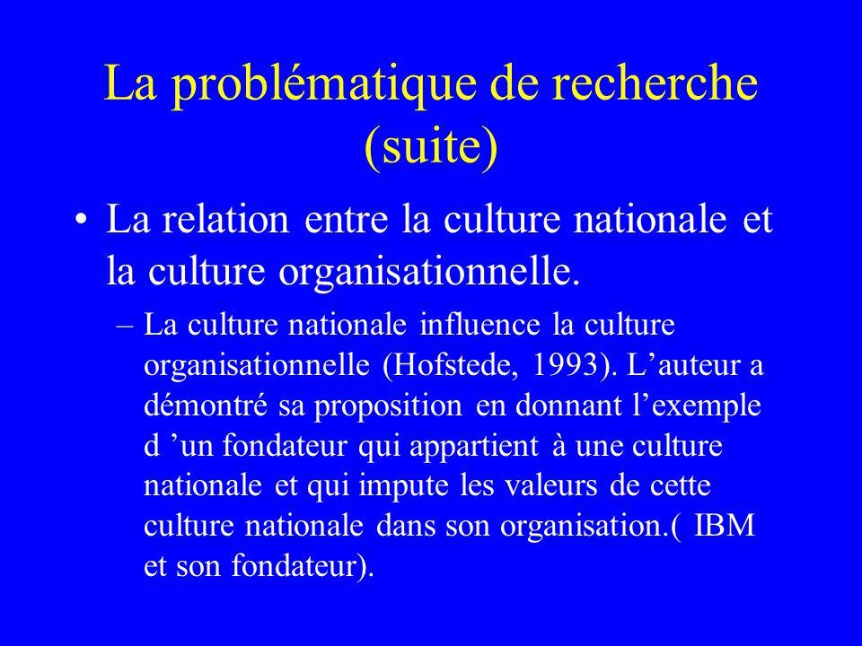 La problématique de recherche (suite) La relation entre la culture nationale et la culture organisationnelle.