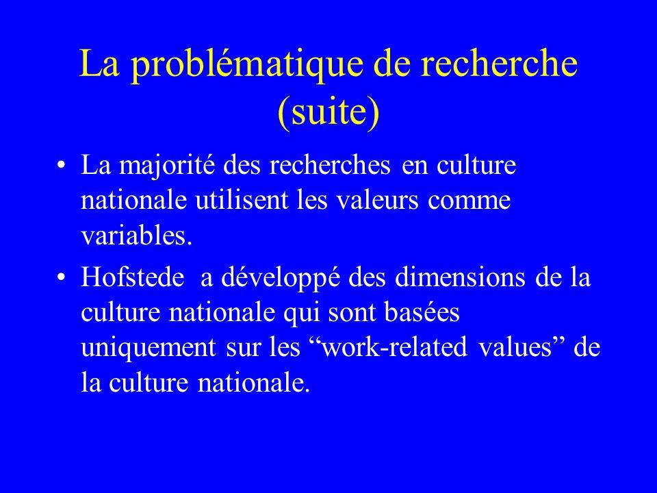 La problématique de recherche (suite) La majorité des recherches en culture nationale utilisent les valeurs comme variables.