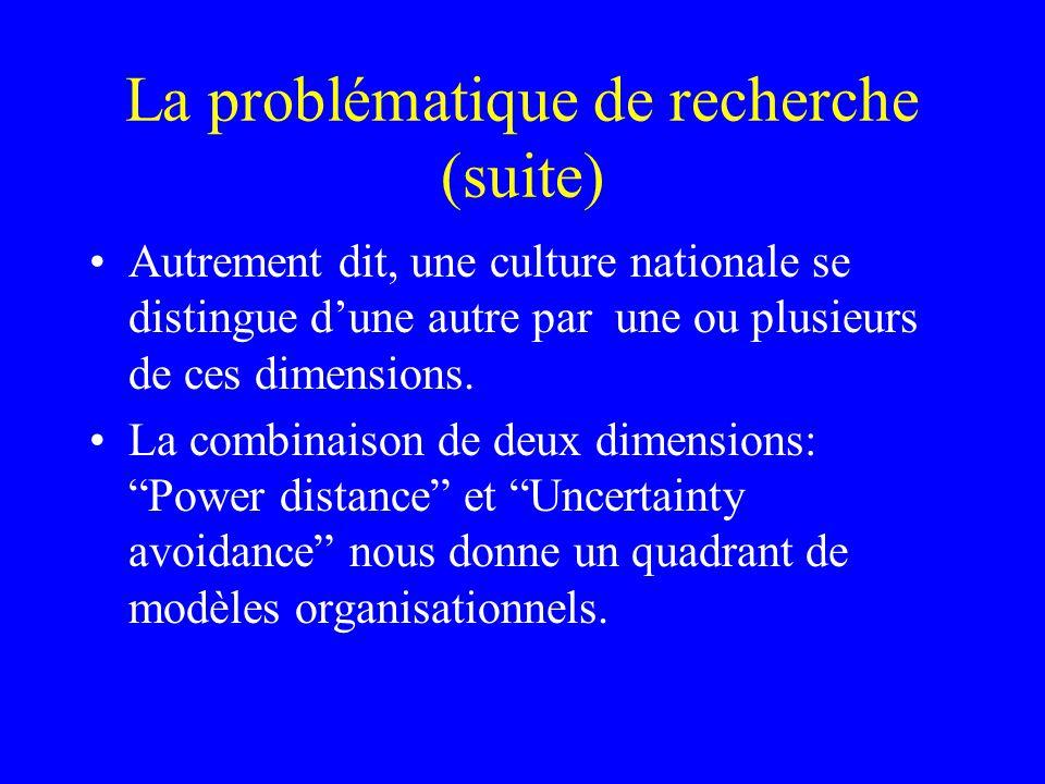 La problématique de recherche (suite) Autrement dit, une culture nationale se distingue dune autre par une ou plusieurs de ces dimensions.