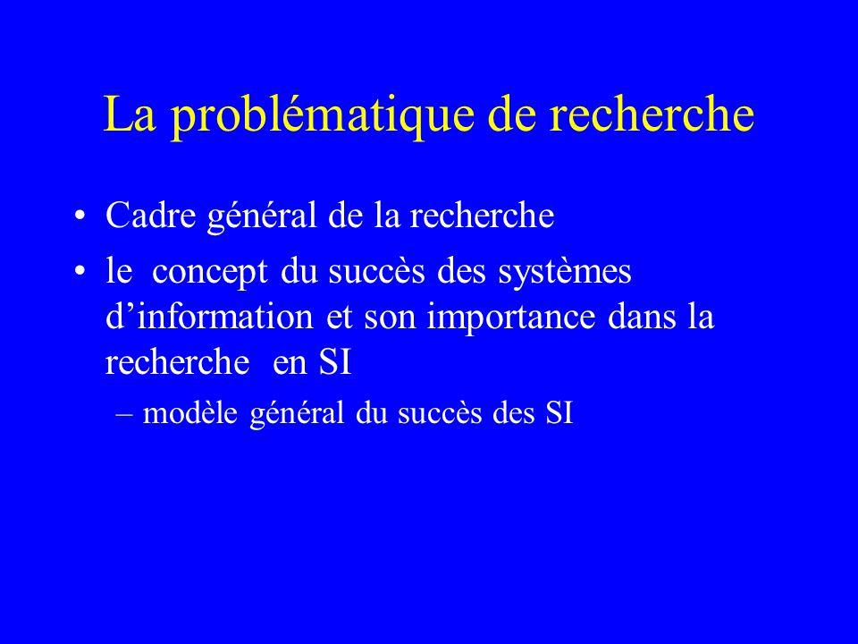 La problématique de recherche Cadre général de la recherche le concept du succès des systèmes dinformation et son importance dans la recherche en SI –modèle général du succès des SI
