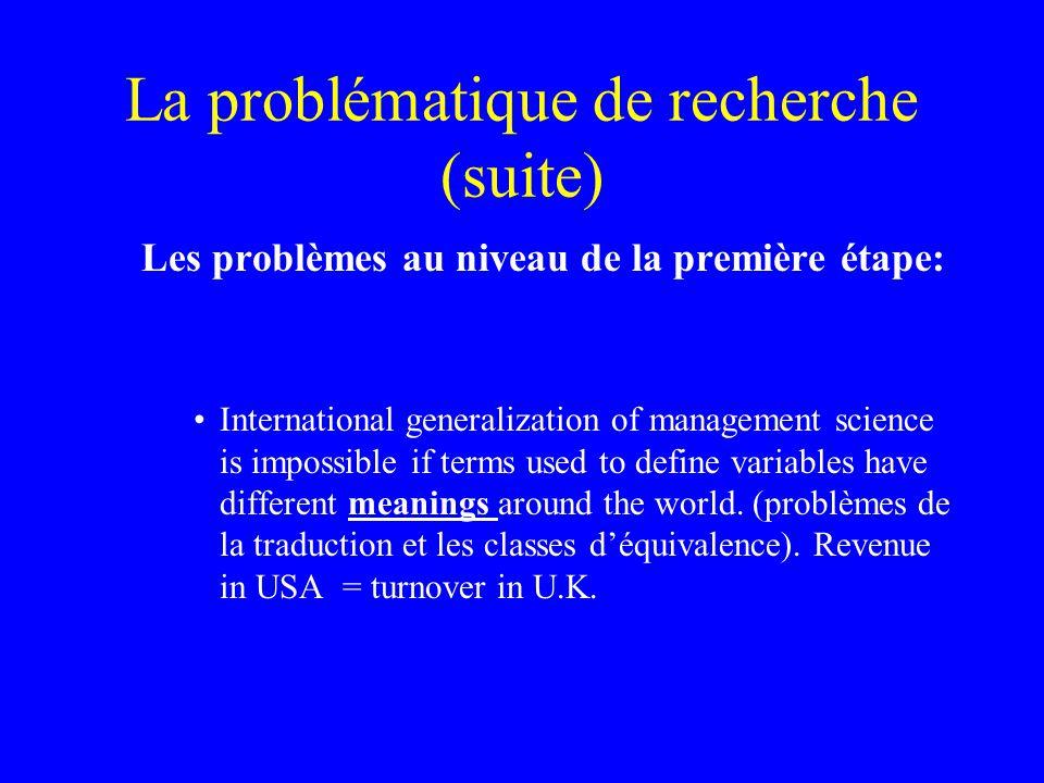 La problématique de recherche (suite) Les problèmes au niveau de la première étape: International generalization of management science is impossible if terms used to define variables have different meanings around the world.