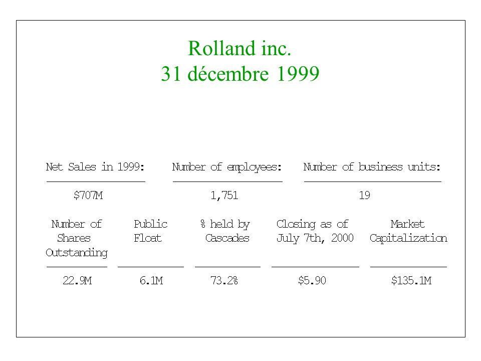 Cascades avant la restructuration 31 décembre 1999