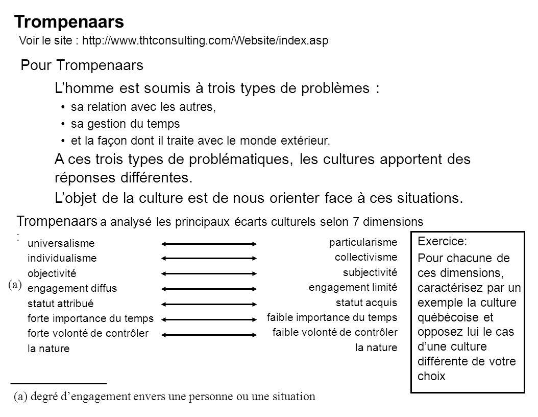 Pour Trompenaars Exercice: Pour chacune de ces dimensions, caractérisez par un exemple la culture québécoise et opposez lui le cas dune culture différ