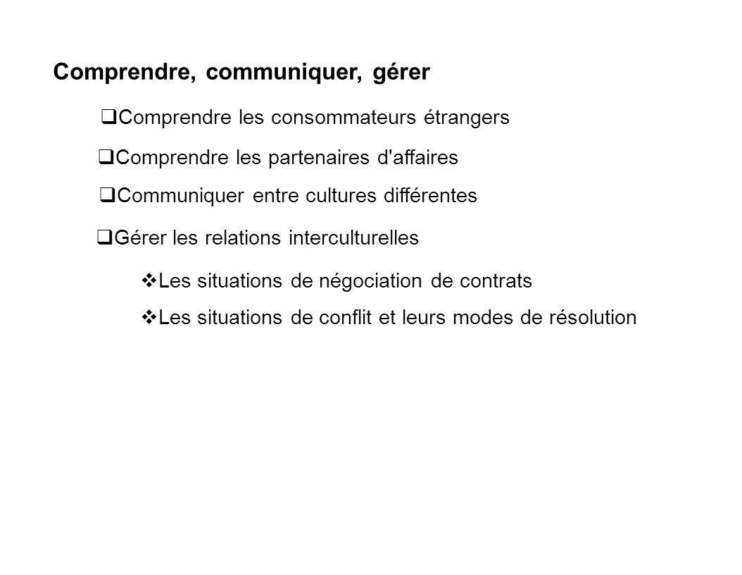 Communiquer entre cultures différentes Les situations de conflit et leurs modes de résolution Comprendre les partenaires d'affaires Gérer les relation