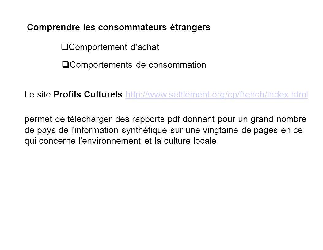 Comprendre les consommateurs étrangers Comportements de consommation Comportement d'achat Le site Profils Culturels http://www.settlement.org/cp/frenc