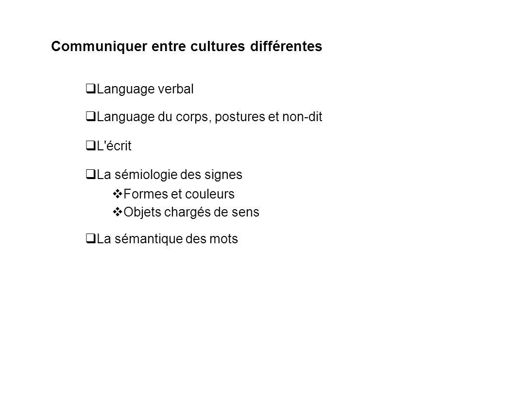 Communiquer entre cultures différentes Language du corps, postures et non-dit Language verbal L'écrit La sémiologie des signes La sémantique des mots