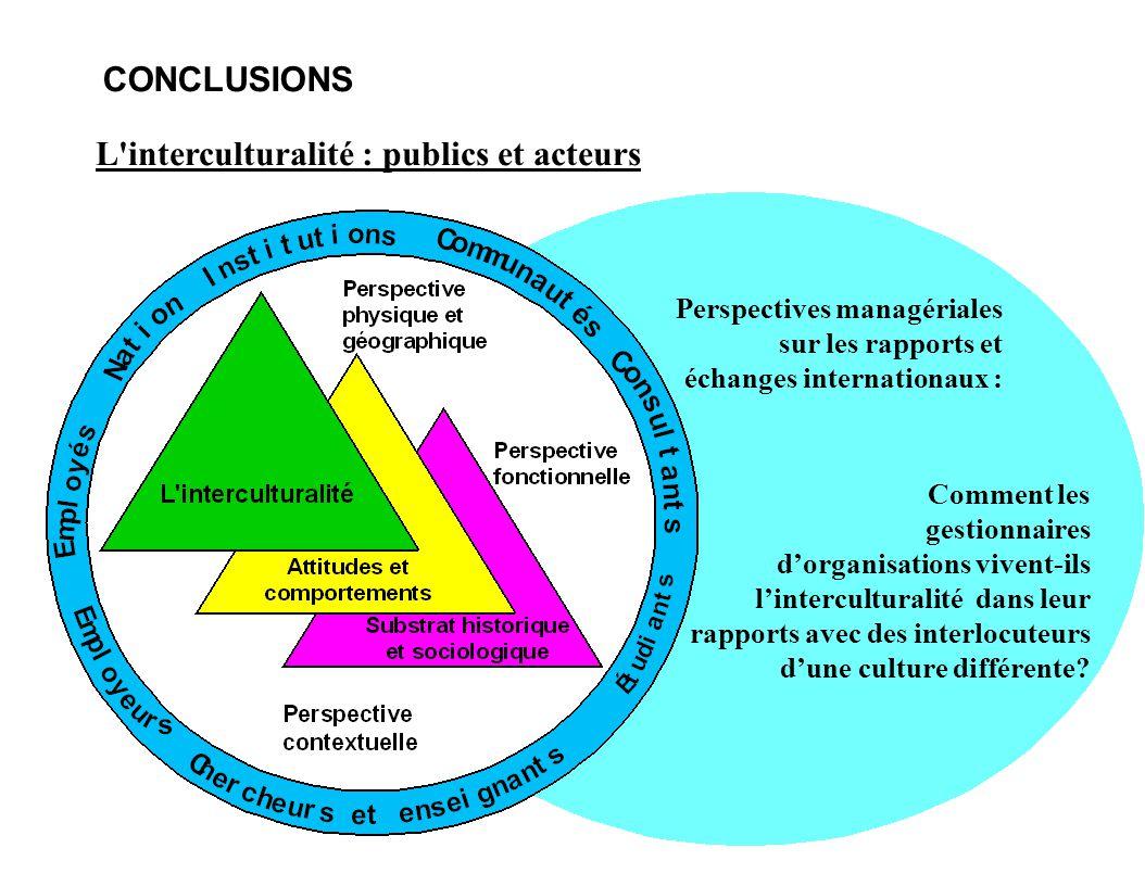 L'interculturalité : publics et acteurs Perspectives managériales sur les rapports et échanges internationaux : Comment les gestionnaires dorganisatio