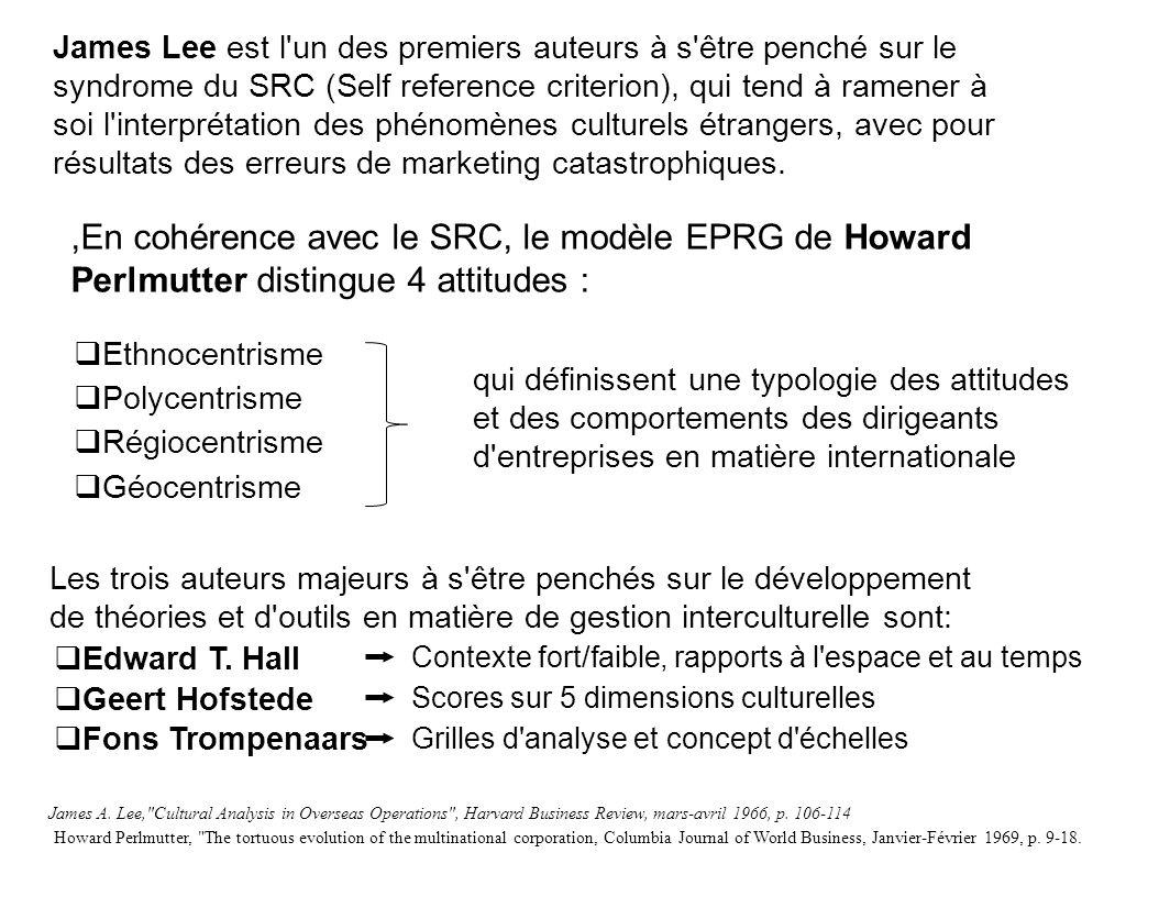 qui définissent une typologie des attitudes et des comportements des dirigeants d'entreprises en matière internationale Edward T. Hall Howard Perlmutt