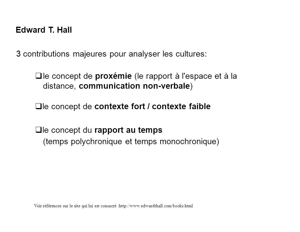 Geert Hofstede Scores sur 5 dimensions culturelles (profils culturels) le rapport à l autorité (PDI) l individualisme ou le collectivisme (IDV) la masculinité ou la féminité (MAS) le degré de tolérance de l incertitude (UAI) l orientation à long terme LTO) Voir le site de Geert Hofstede: http://www.geert-hofstede.com/