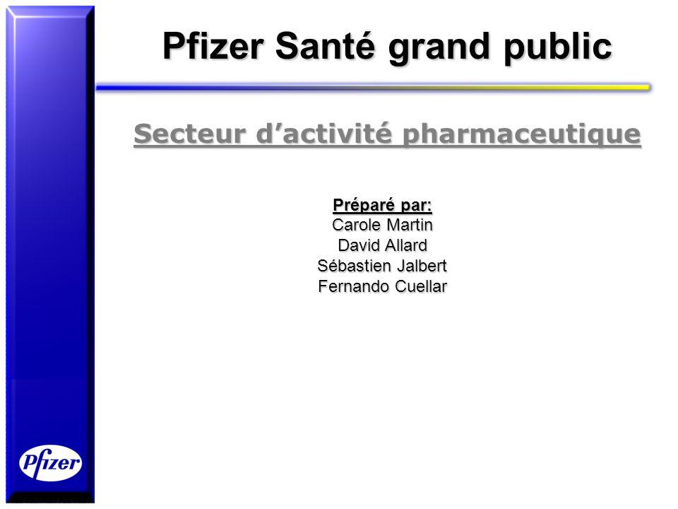 Pfizer Santé grand public Secteur dactivité pharmaceutique Préparé par: Carole Martin David Allard Sébastien Jalbert Fernando Cuellar