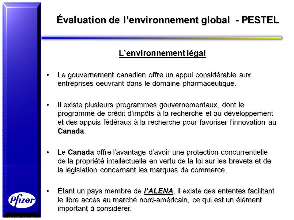 Évaluation de lenvironnement global - PESTEL Lenvironnement légal Le gouvernement canadien offre un appui considérable aux entreprises oeuvrant dans l