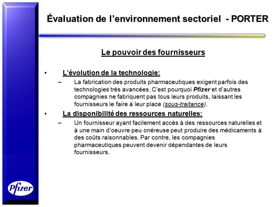 Évaluation de lenvironnement sectoriel - PORTER Le pouvoir des fournisseurs Lévolution de la technologie:Lévolution de la technologie: –La fabrication