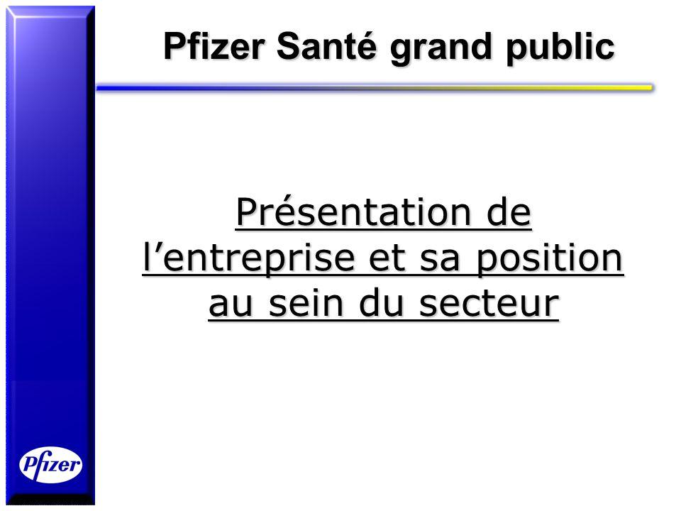 Pfizer Santé grand public Présentation de lentreprise et sa position au sein du secteur