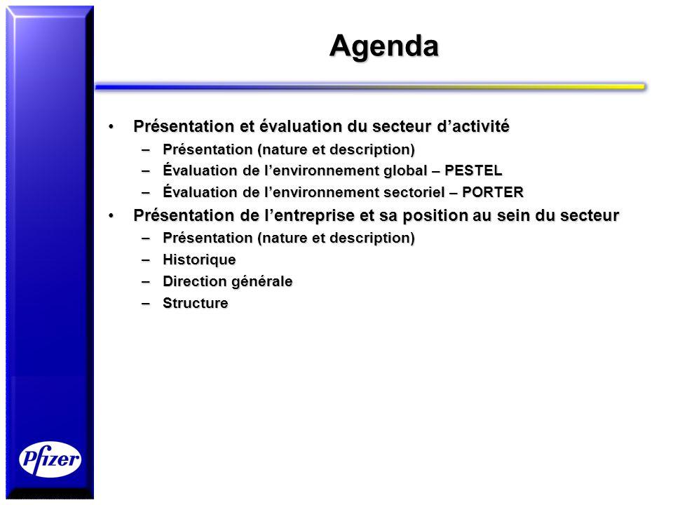 Agenda Présentation et évaluation du secteur dactivitéPrésentation et évaluation du secteur dactivité –Présentation (nature et description) –Évaluatio