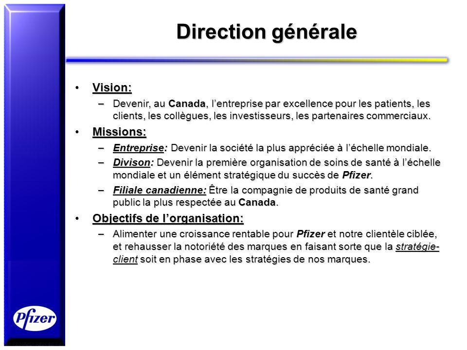 Direction générale Vision:Vision: –Devenir, au Canada, lentreprise par excellence pour les patients, les clients, les collègues, les investisseurs, le