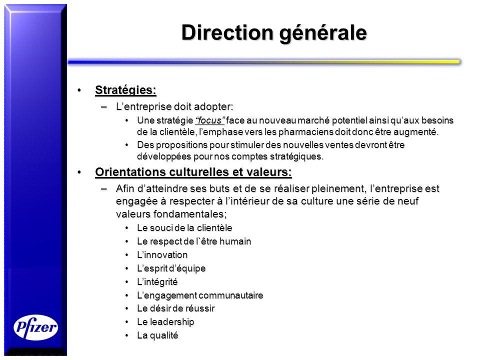 Direction générale Stratégies:Stratégies: –Lentreprise doit adopter: Une stratégie focus face au nouveau marché potentiel ainsi quaux besoins de la cl
