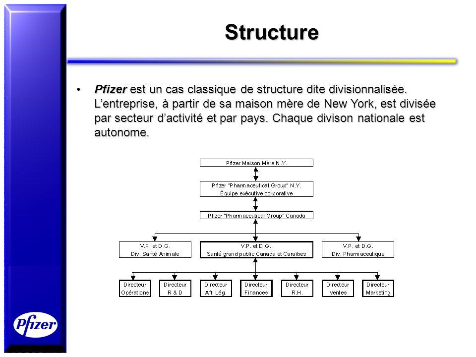 Structure Pfizer est un cas classique de structure dite divisionnalisée. Lentreprise, à partir de sa maison mère de New York, est divisée par secteur