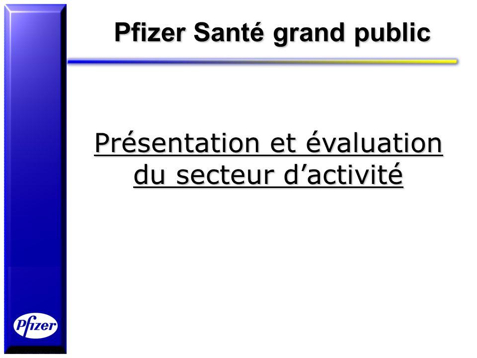 Pfizer Santé grand public Présentation et évaluation du secteur dactivité